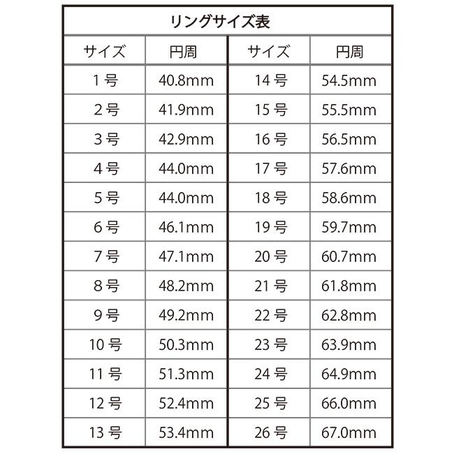 20151201サイズ表