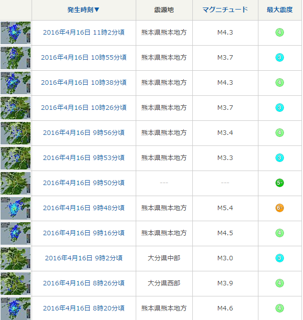 熊本地震断続的に