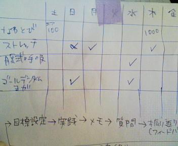 おしゃれOL計画ブログ-pj2