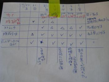 $おしゃれOL計画ブログ-pj8/5