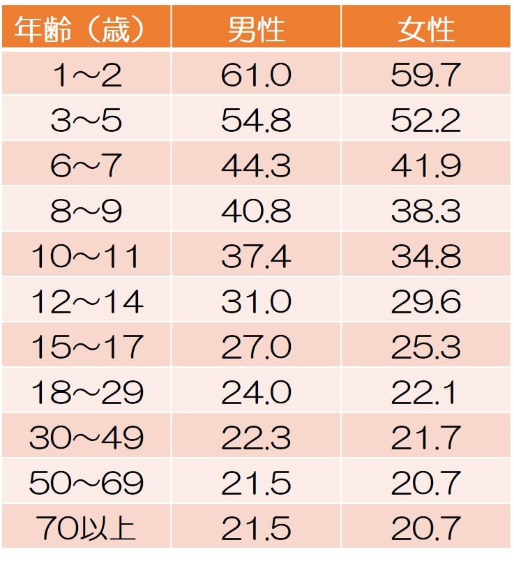 京都高雄倶楽部栄養士の糖質制限Blog