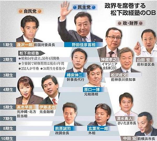 NAZI-CIA-CSIS-Matsushita.jpg