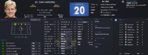 2015_06_Harding,Dan