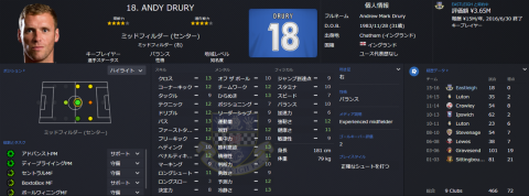 2015_16_Drury,Andy
