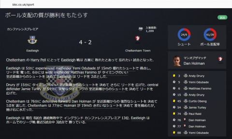 SnapCrab_Football Manager 2016_2016-3-30_20-31-35_No-00