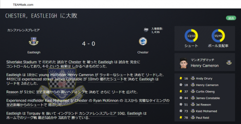 SnapCrab_Football Manager 2016_2016-3-31_0-8-53_No-00
