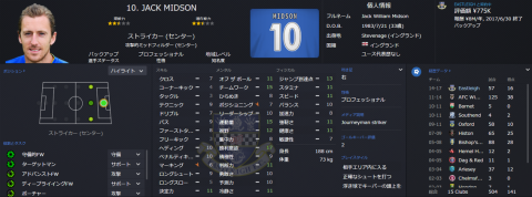 2016_21_Midson,Jack