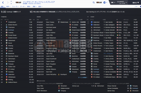 SnapCrab_Football Manager 2016_2016-3-31_17-44-17_No-00