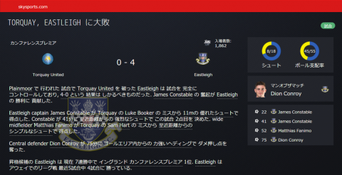 SnapCrab_Football Manager 2016_2016-4-5_12-12-10_No-00