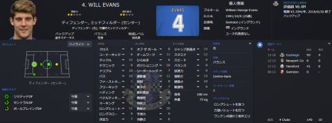 2017_10_Evans,Will