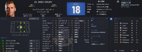 2017_18_Drury,Andy