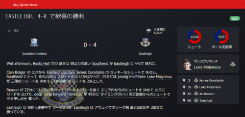 SnapCrab_Football Manager 2016_2016-4-11_21-22-59_No-00