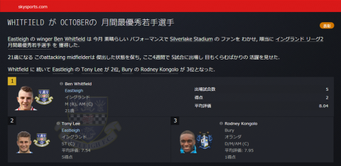 SnapCrab_Football Manager 2016_2016-4-11_21-55-37_No-00
