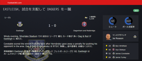 SnapCrab_Football Manager 2016_2016-4-12_20-47-58_No-00