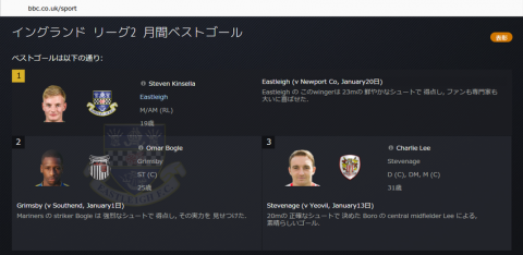 SnapCrab_Football Manager 2016_2016-4-12_21-54-5_No-00
