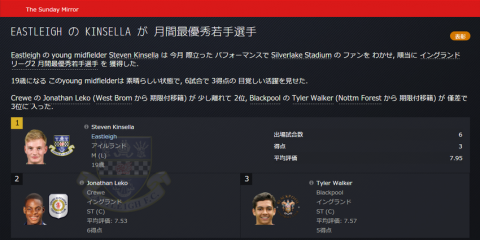 SnapCrab_Football Manager 2016_2016-4-14_21-44-52_No-00
