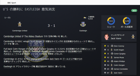 SnapCrab_Football Manager 2016_2016-4-15_5-29-37_No-00
