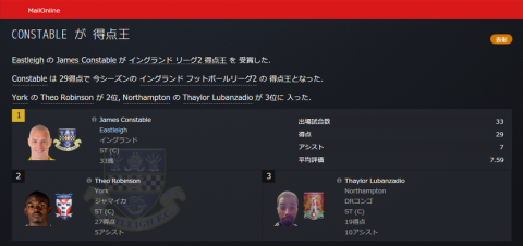 SnapCrab_Football Manager 2016_2016-4-15_22-8-17_No-00