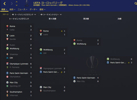 SnapCrab_Football Manager 2016_2016-4-15_22-15-53_No-00