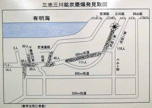三井三池炭鉱炭塵爆発事故図
