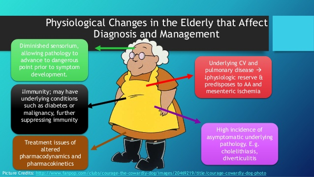 abdominal-pain-in-the-elderly-8-638.jpg