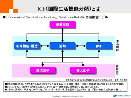 fig2_konishi_29-thumb-500x375-7929.png