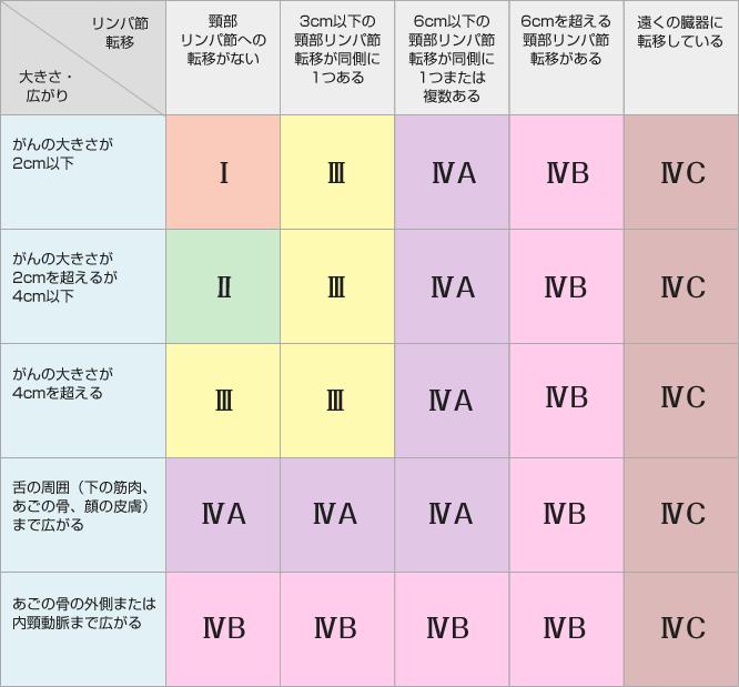 oral_graf.png