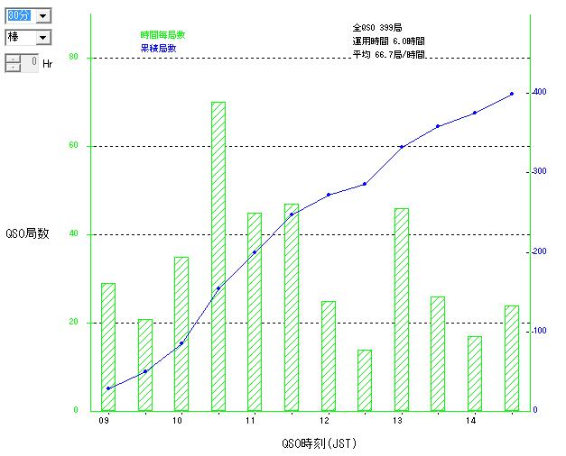 2015TK_UHF Rate