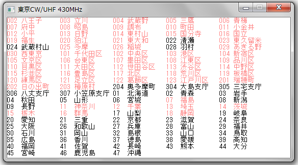 430mhz_multi.png