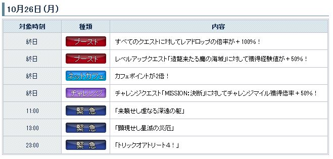 2015-10-26予告緊急