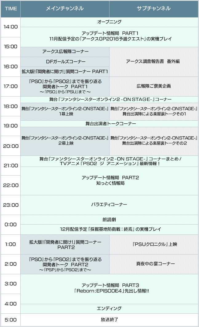 15時間ニコ生タイムスケジュール表