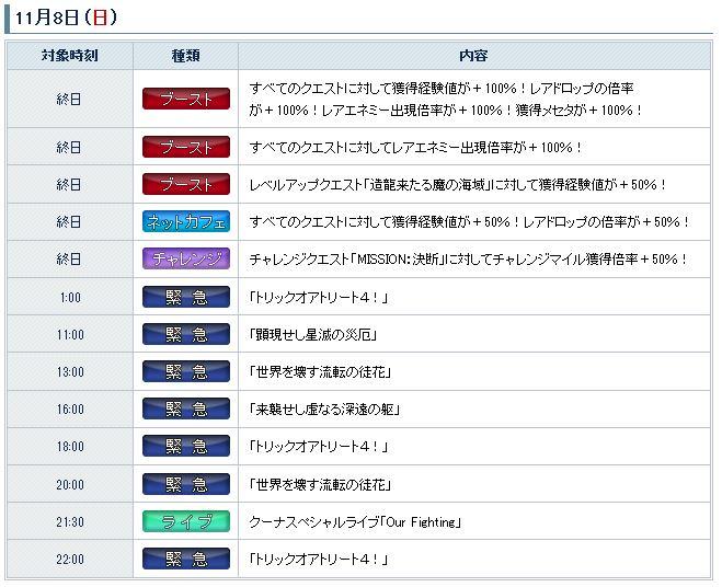 11-8の勤務日程表