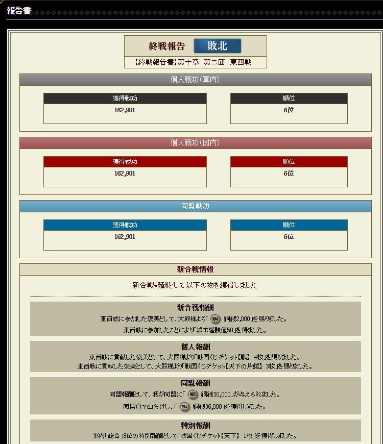 12月1日 第2回東西戦報告書