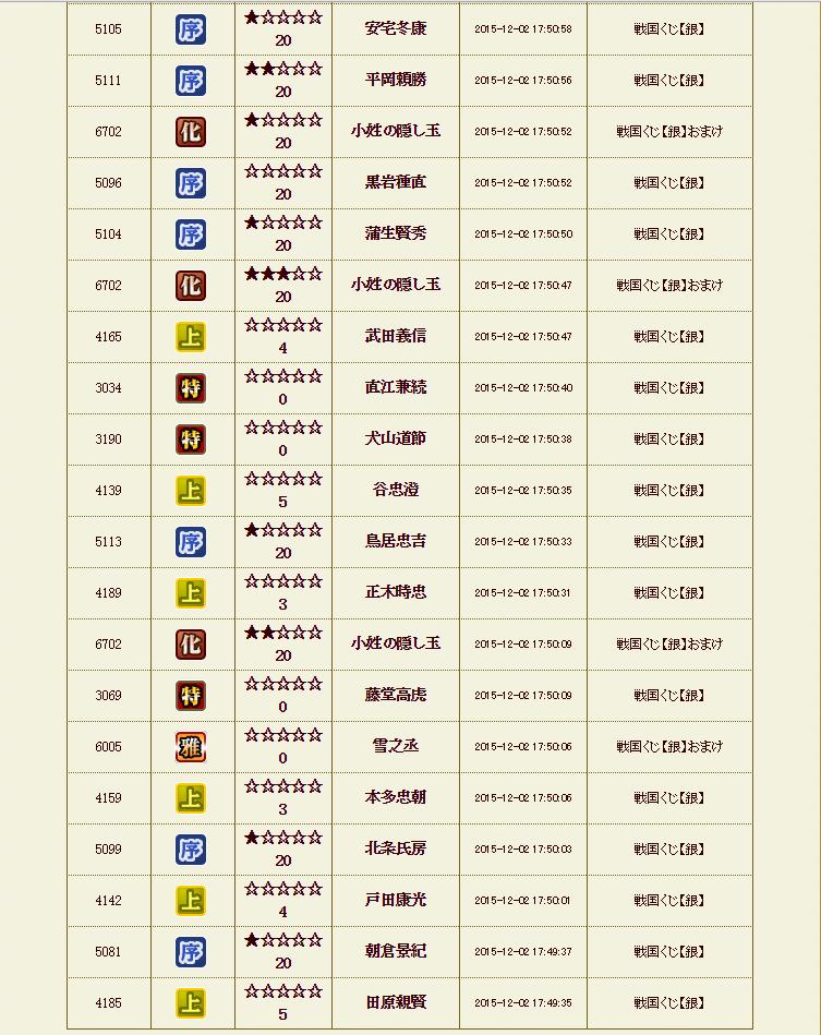 12月2日 くじ履歴2