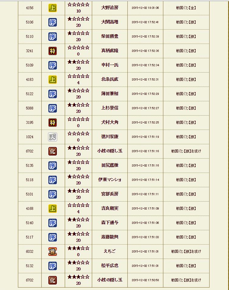 12月2日 くじ履歴3