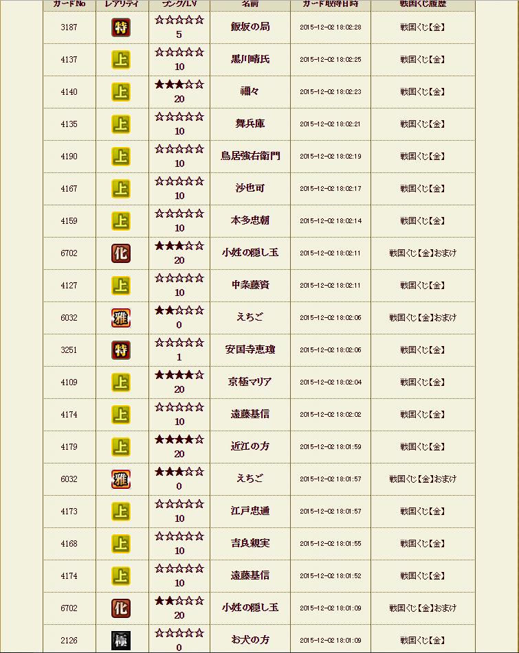 12月2日 くじ履歴4