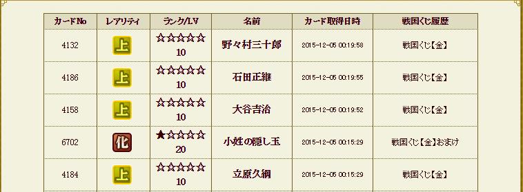 12月5日 くじ履歴1