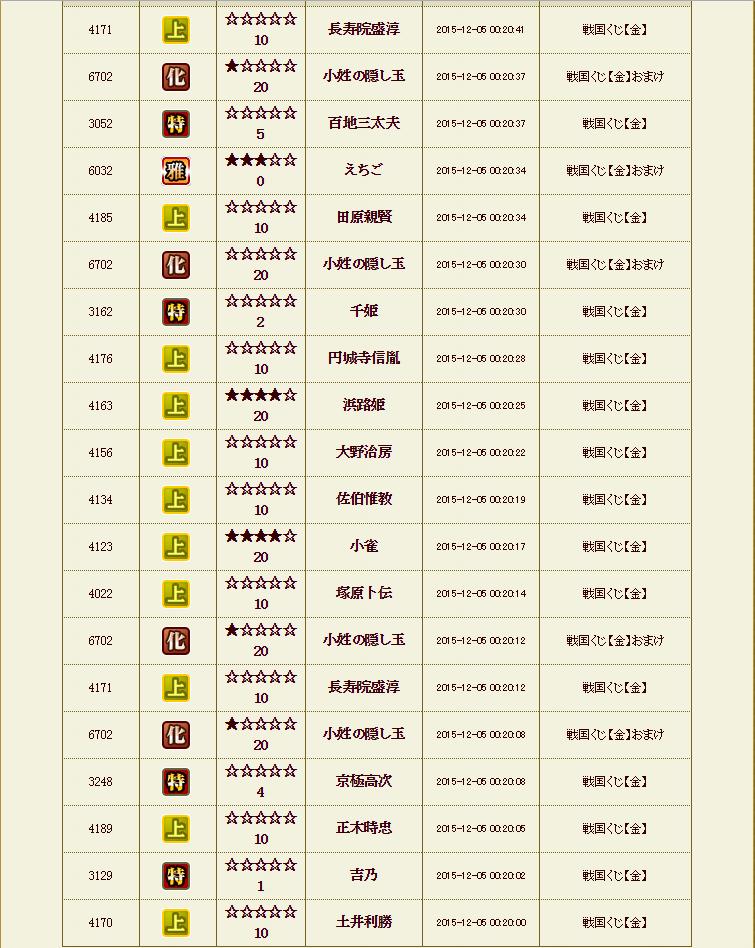 12月5日 くじ履歴2