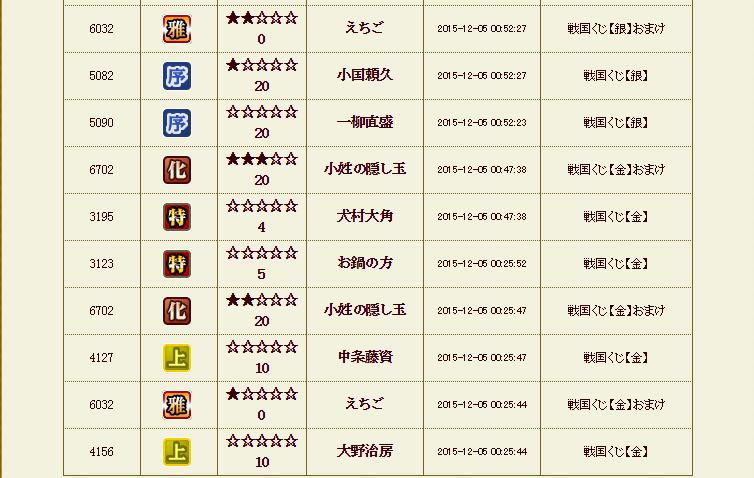 12月5日 くじ履歴5