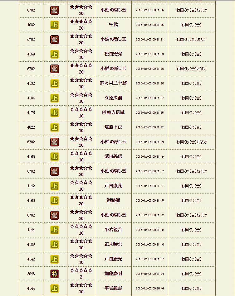 12月5日 くじ履歴3
