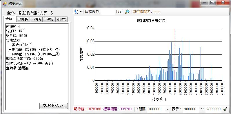 12月2日 弓攻部隊シミュ結果