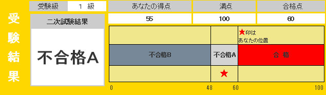 20152eiken2nd.png