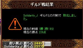 RedStone 15.10.21[02]