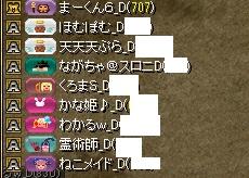 RedStone 15.10.21[00]