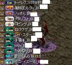 RedStone 15.11.01[00]