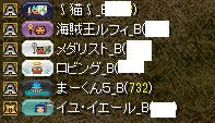 RedStone 15.11.22[01]
