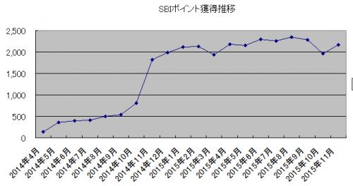 SBIP201512_convert_20151202180416.png
