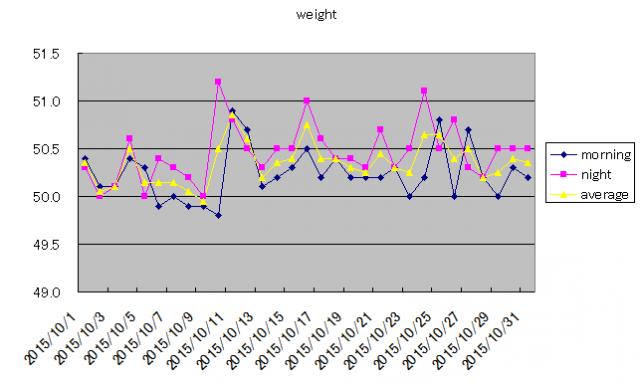weight_convert_20151105144343.png