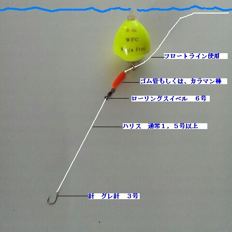 メガフリー ふかせ図