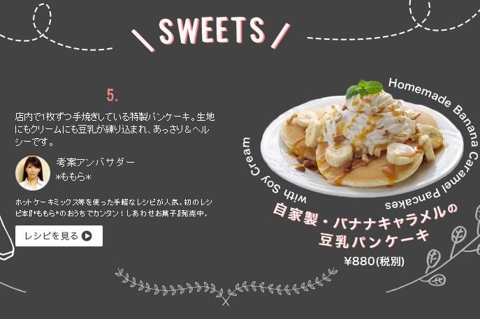 楽天レシピ×楽天カフェ パンケーキ